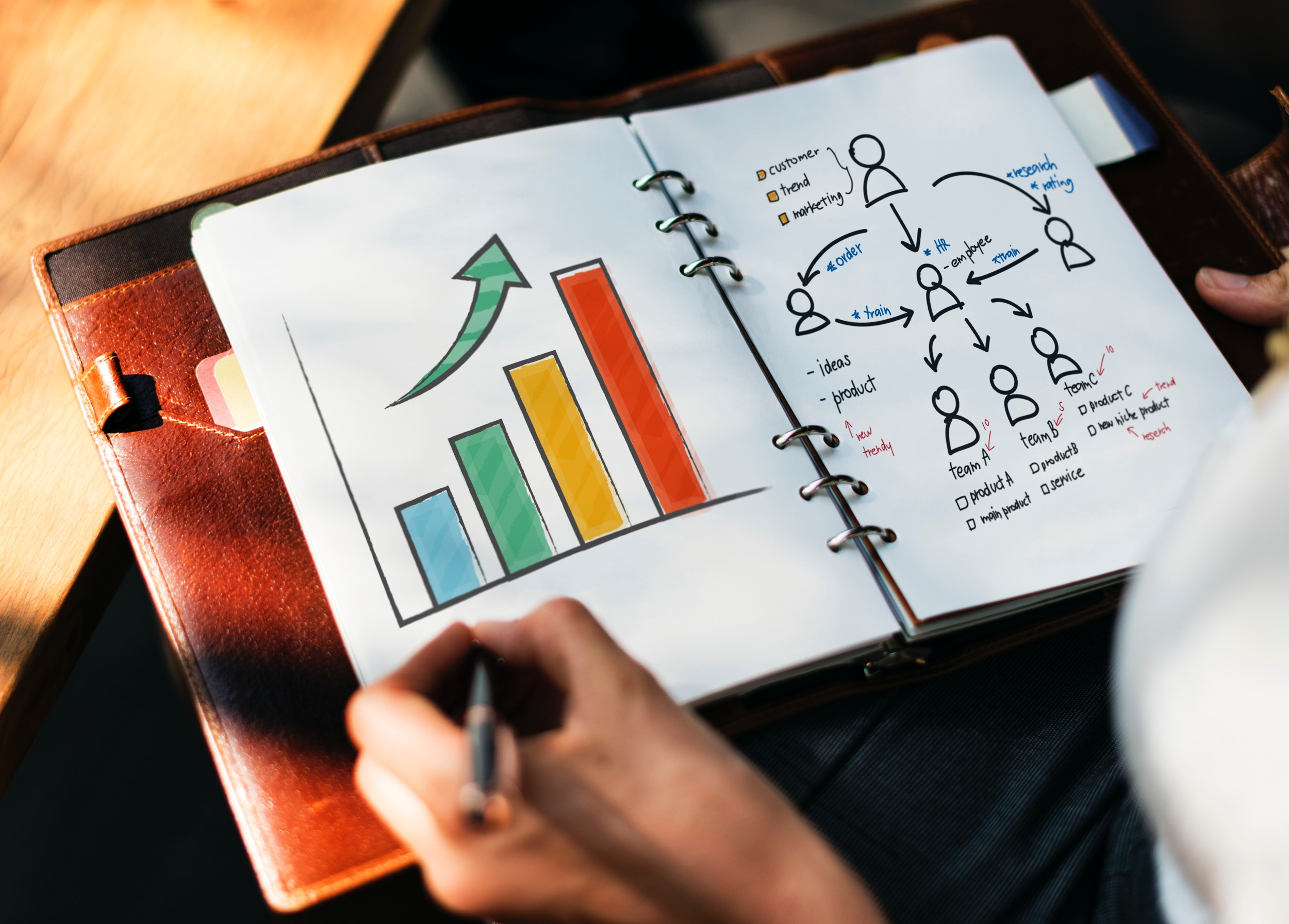 5 Steps to Creating a Killer Marketing Plan - Explore an