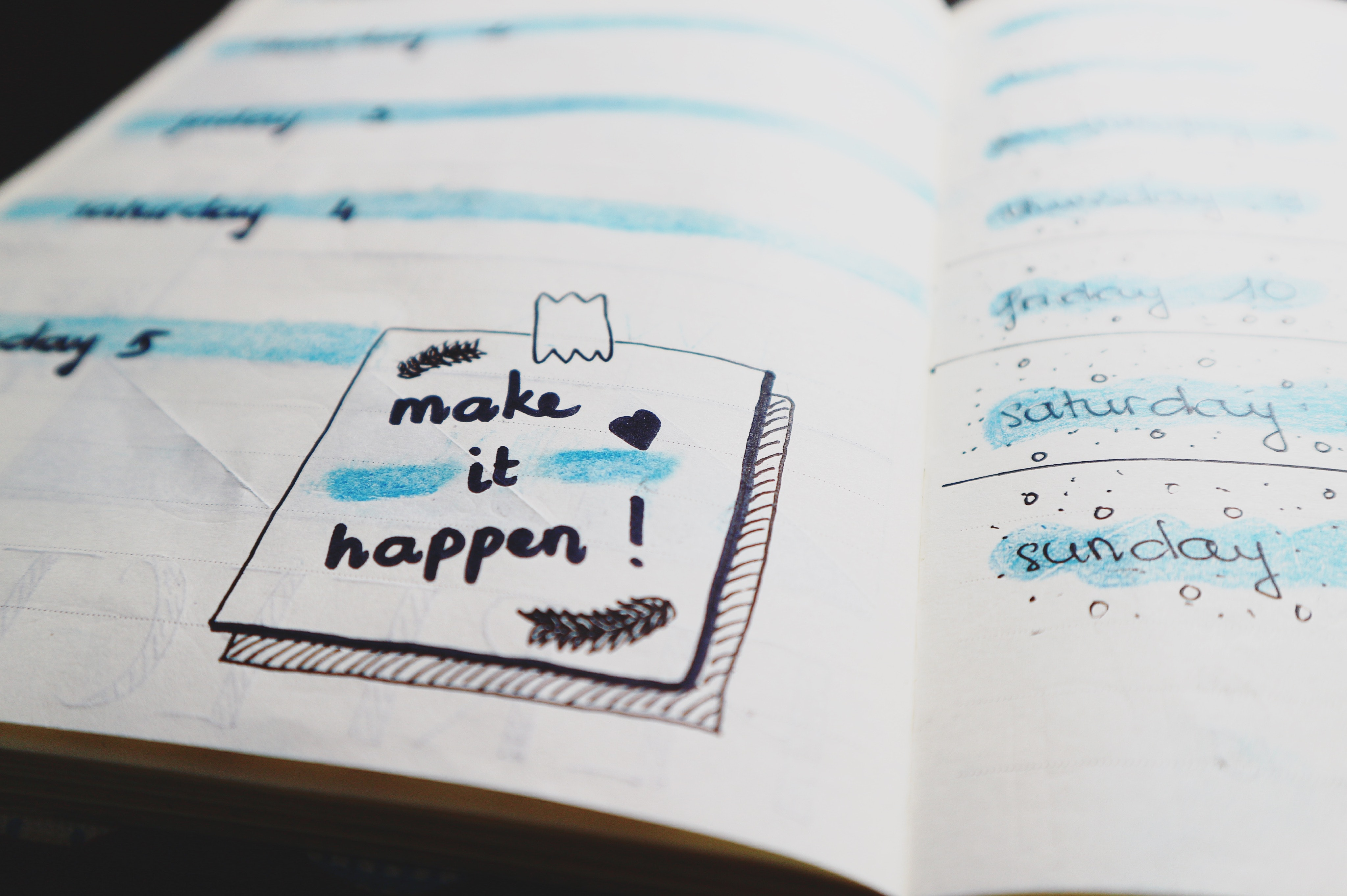 How much effort are you putting into planning your business?