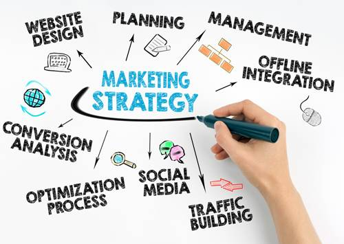 Marketing strategy explained on paper which is important to the job