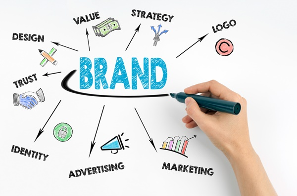 The Nitty-Grittys of Branding In a Small Business